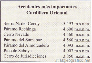 accidentes mas importantes cordillera oriental